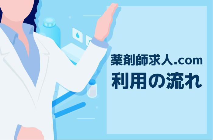 薬剤師求人.comの登録から応募までの全5ステップ