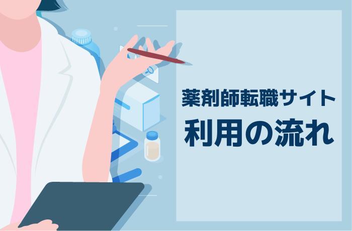 薬剤師転職サイトを利用する5つの手順