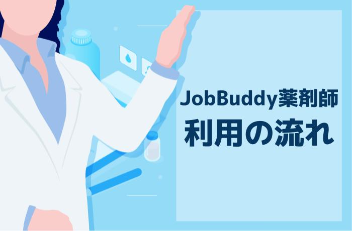 JobBuddy薬剤師の登録から応募までの全4ステップ