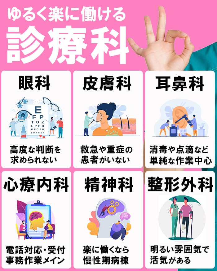 【診療科別】楽な科でゆるく働きたい看護師におすすめの職場