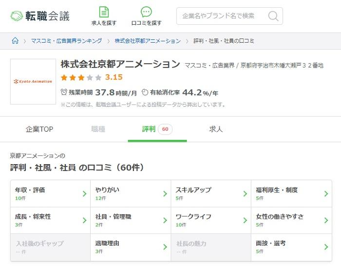 口コミサイトで会社の評判を調査しておく_京都アニメーション