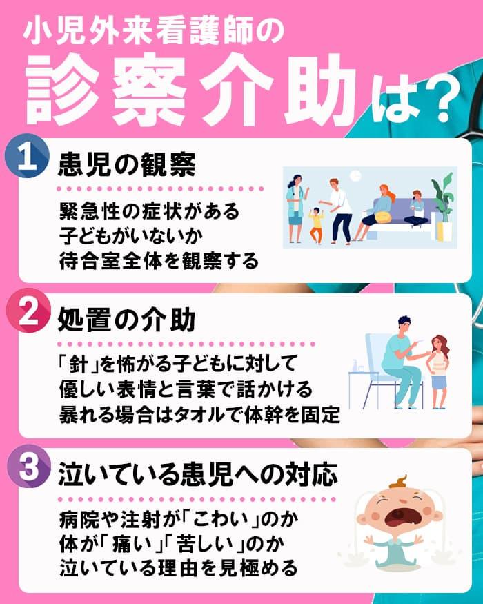 小児外来看護師の診察介助方法