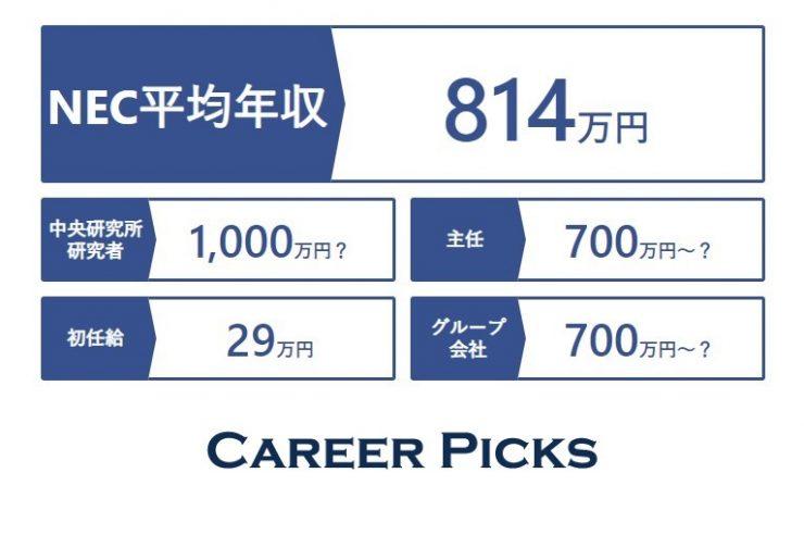NEC 年収