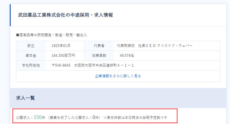 武田薬品工業の求人情報