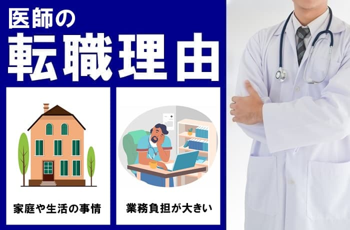 医師転職理由を大公開