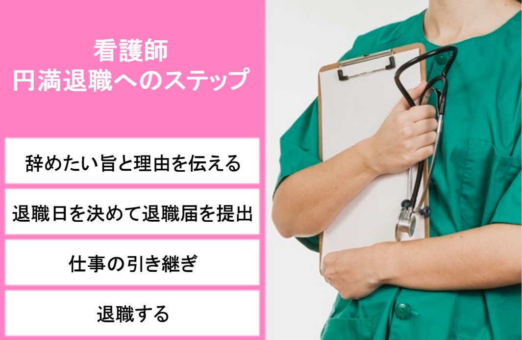 看護師がスムーズに辞めるには|円満退職への4つのステップ