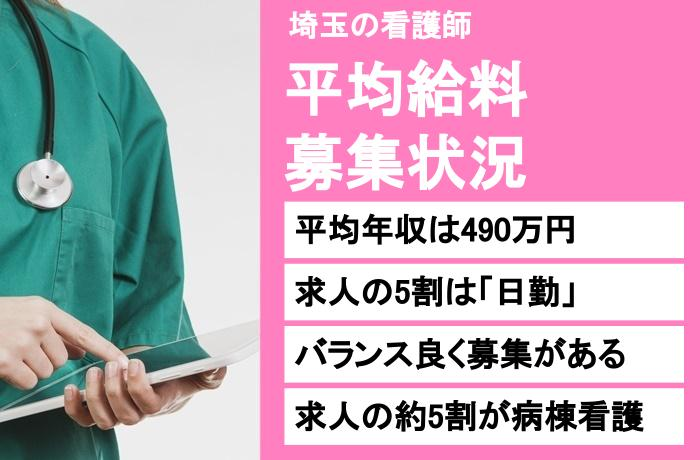 埼玉 おすすめの転職サイト