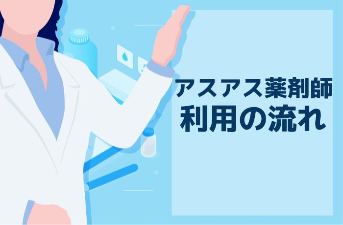 アスアス薬剤師への登録から応募までの利用のステップ