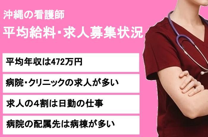 5.沖縄県の看護師の平均年収・求人募集状況