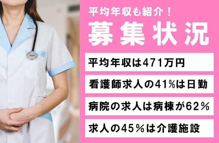 石川県の看護師の平均給料・募集状況