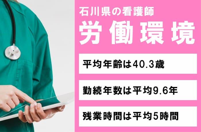データで見る石川県の看護師の労働環境