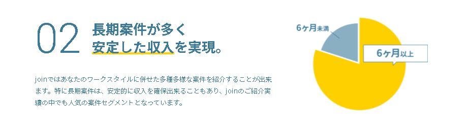 joinの特徴_2