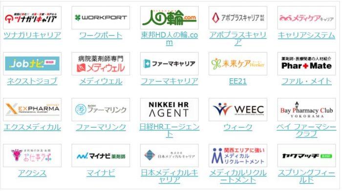 日経DIキャリア 提携サイト例