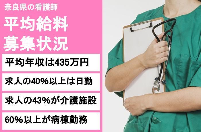 看護師転職サイト 熊本県