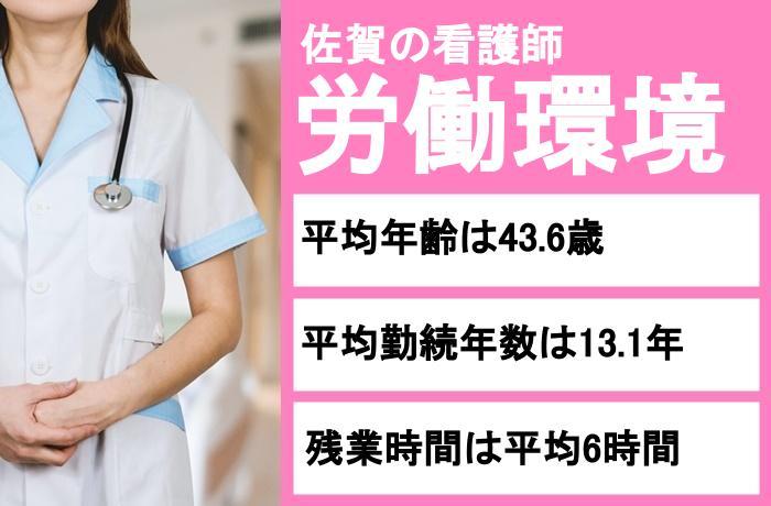 看護師 転職サイト 佐賀県