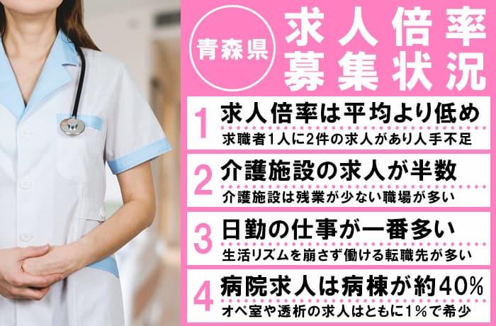 青森の看護師の求人倍率・募集状況