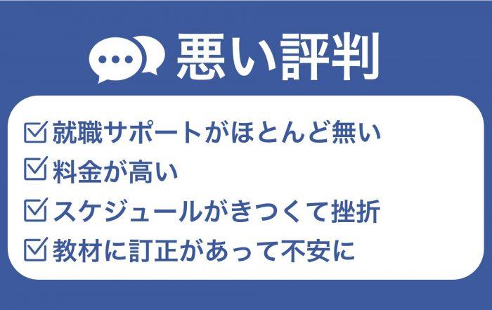 ユーキャン医療事務講座の悪い評判・口コミ
