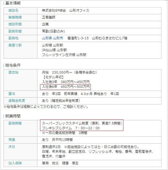 【山形市】企業勤務の治験コーディネーター求人