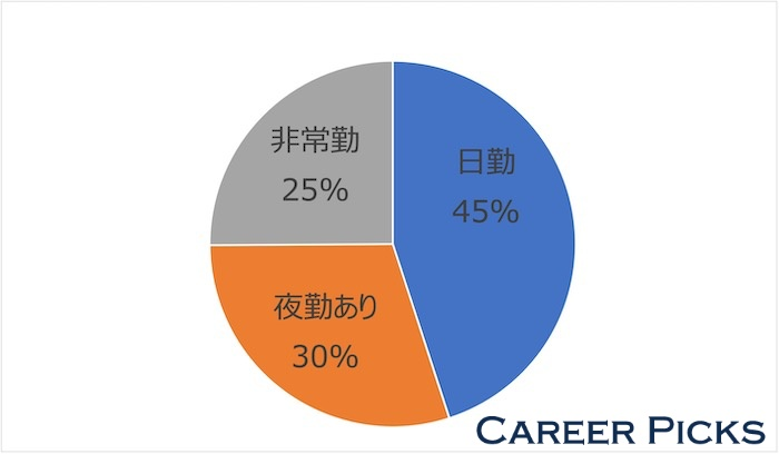 富山県 求人 割合