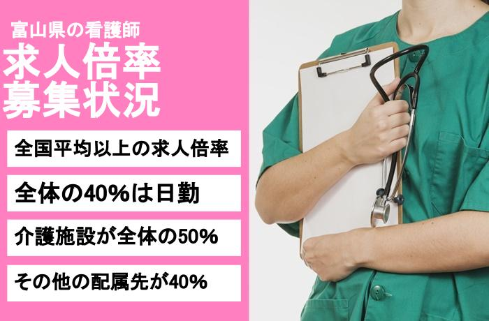 看護師 転職サイト 富山県
